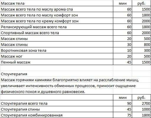Береста спа цены Великий Новгород